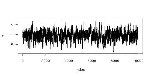 Maximum likelihood estimation in r sample plot yelopaper Image collections